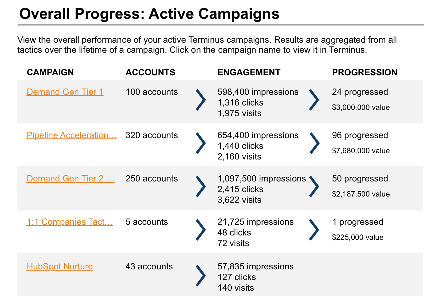 Campaigns_Weekly_Email_v16_Salesforce_2x_copy.png